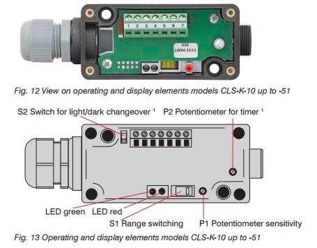sensor laser serat optik optoCONTROL CLS-K